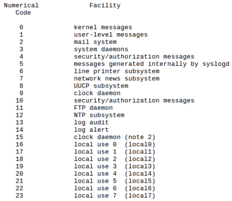 syslog centralized logging - root@opentodo#